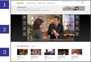 Hulu Overview