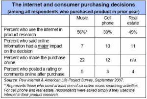 Pew Internet & the American Life Project